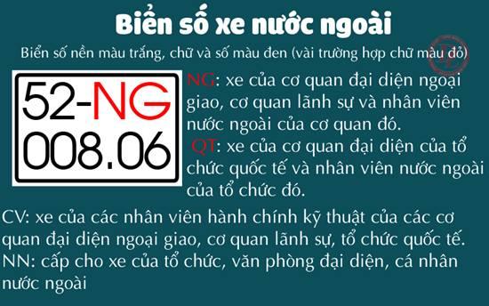 bien_so_xe_cac_tinh_viet_nam