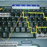 Cách gõ kí tự đặc biệt từ bàn phím máy tính, laptop